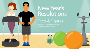 Most Common New Years Resolutions